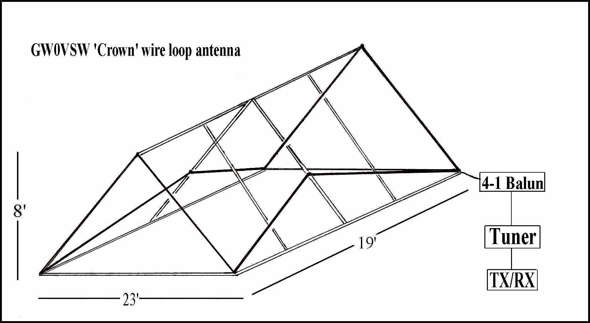 crown antenna